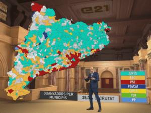 Read more about the article La nit electoral de TV3 supera el milió d'espectadors